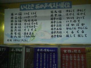 立川水仙郷レポート